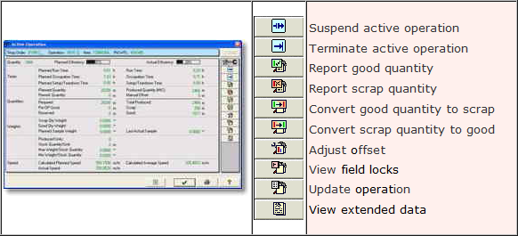 Example: Active shop-order operation window available SFM functions